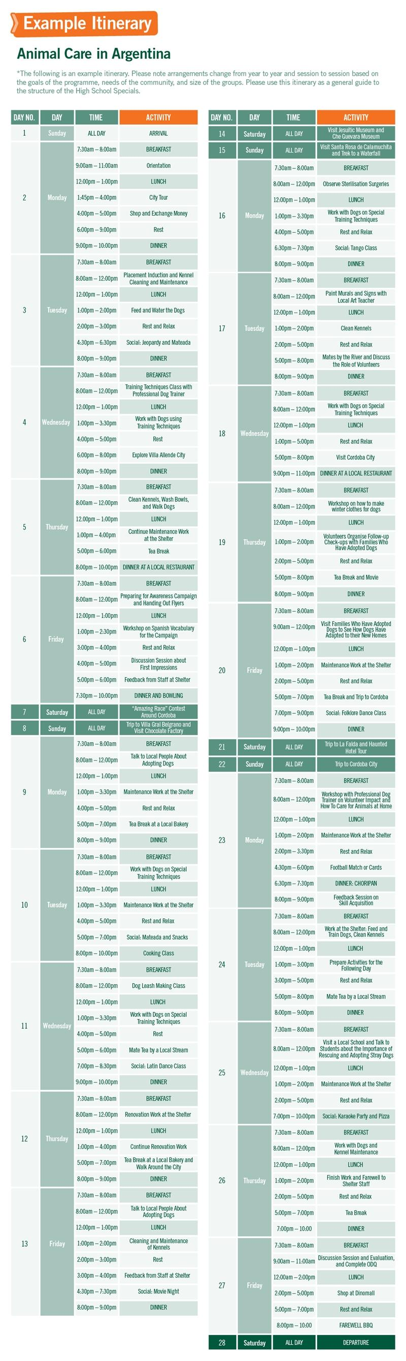 High School Special sample schedule for Animal Care in Argentina